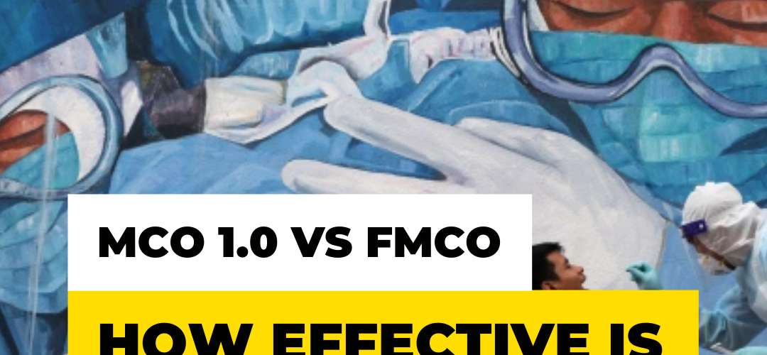 MCO 1.0 vs FMCO- How Effective is FMCO?